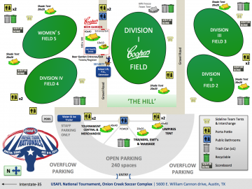 2011 Nationals Field Layout
