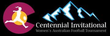 Centennial Invitational 2021
